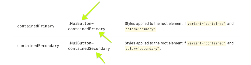 Button API CSS section highlighting containedPrimary and containedSecondary