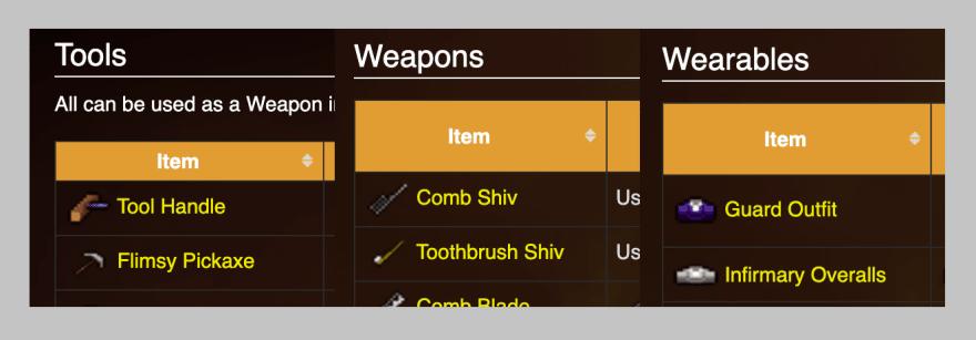 alt Categories of tools