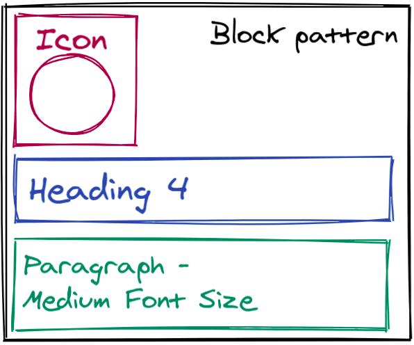 Block Patterns asset