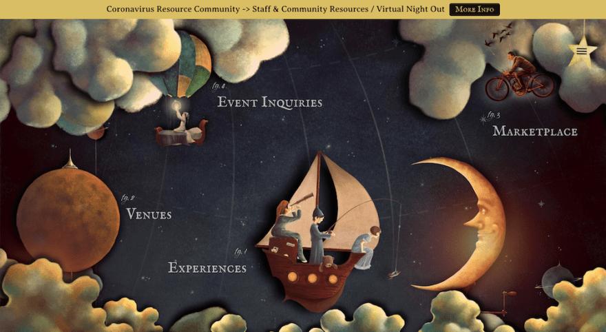 The Never Lands - website