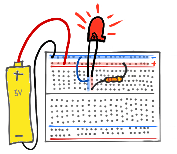 A Primer On Basic Electronics And Circuits Dev
