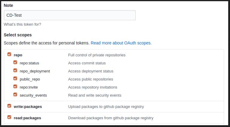 GitHub permissions