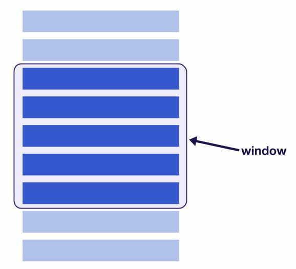 window-diagram