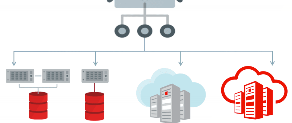Cover image for Basic tasks using Oracle Fleet Patching and Provisioning