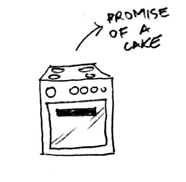 Drawing of an oven with a cake baking inside and the subtitle: promise of a cake