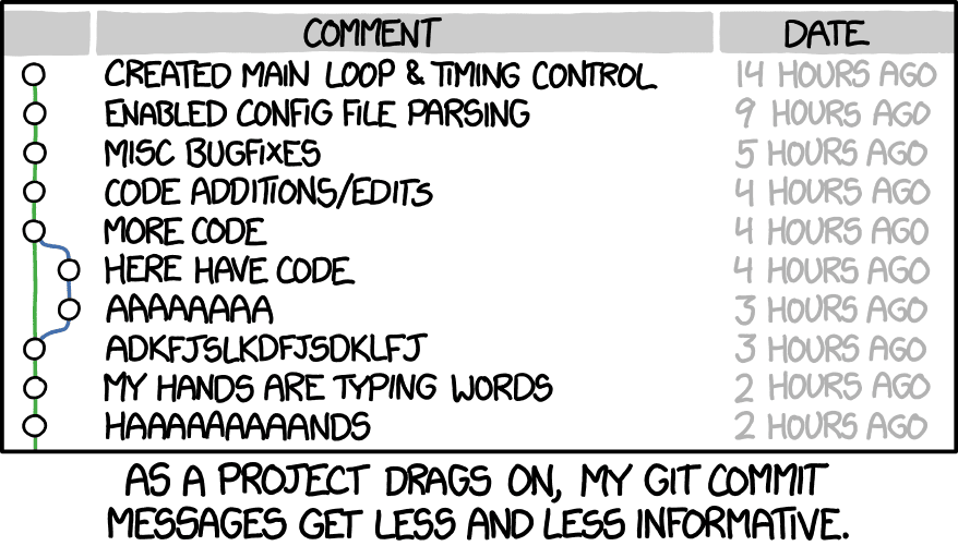 Git Commit comic