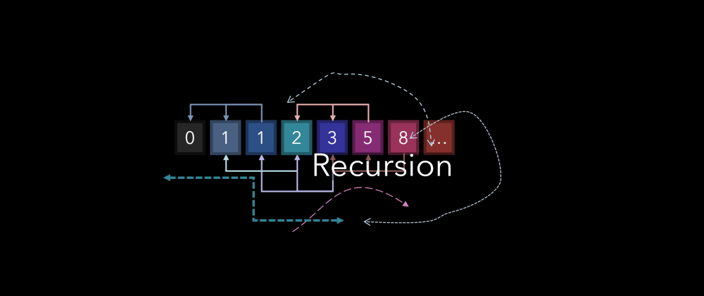 Cover image for Recursion..(The Problem Solver)