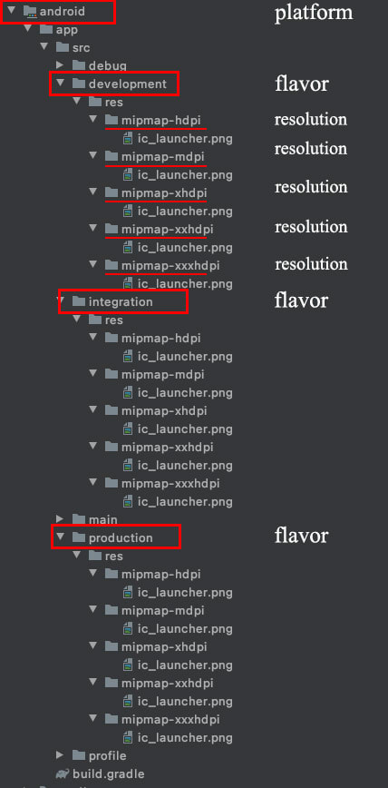 flutter-flavor-android