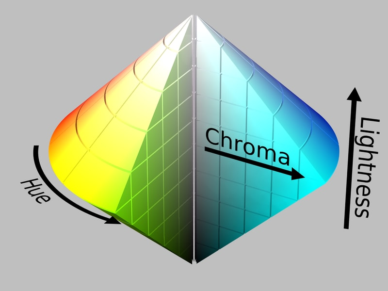 A bicone representing the Hue/Chroma/Lightness model of color. This is getting wacky.