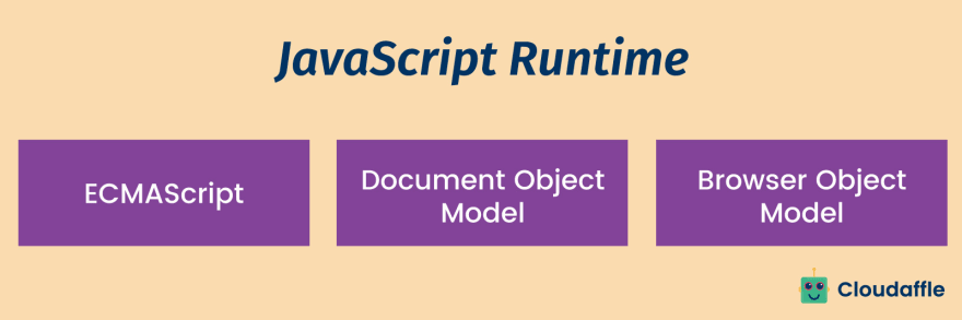 Javascript environment and its components