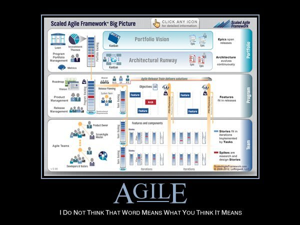 Image Credit: https://hackernoon.com/personal-experiences-with-agile-16-comments-pictures-and-a-video-about-practically-applying-agile-8bd710b0f6c3
