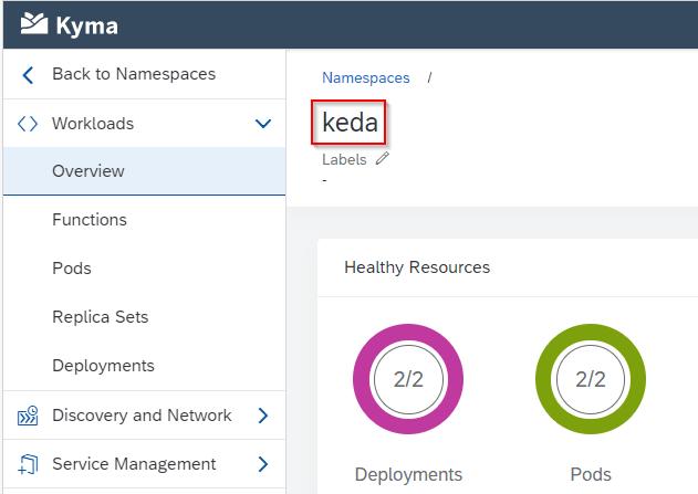 KEDA Deployment Overview