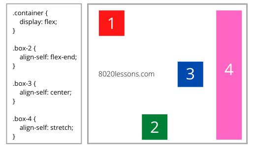 flex-items align-self
