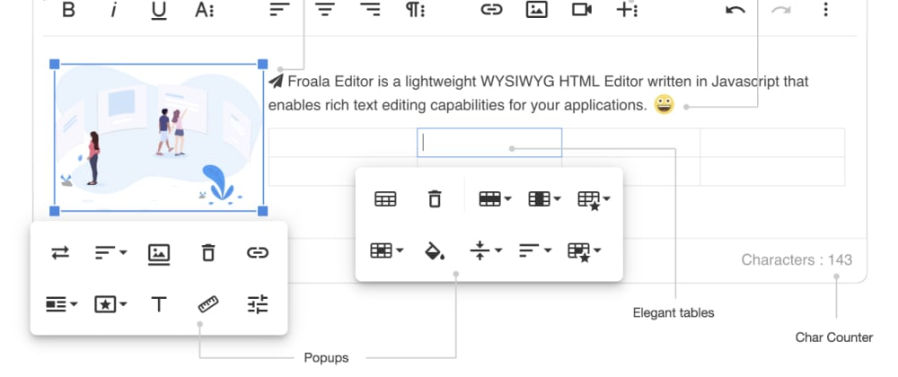 Cover image for What's your favourite WYSIWYG editor?