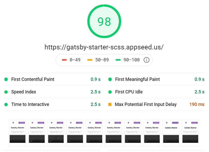 Gatsby Bootstrap SCSS - Lighthouse score.