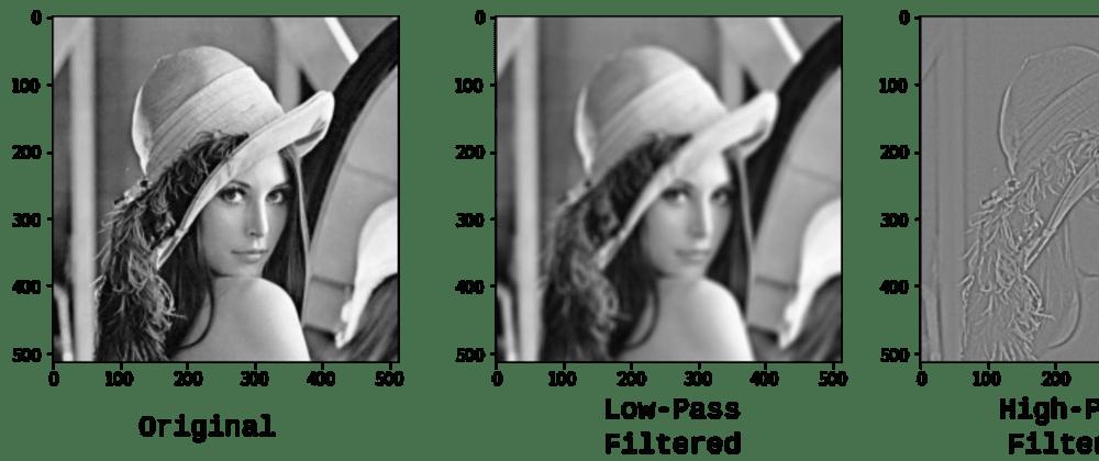 Cover image for GANs for Super-Resolution