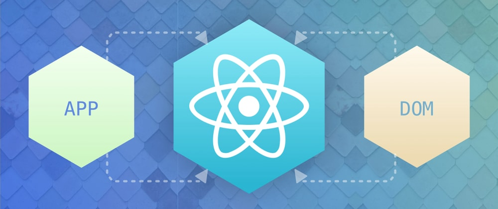 Cover image for React's onClick Event Handler Explained