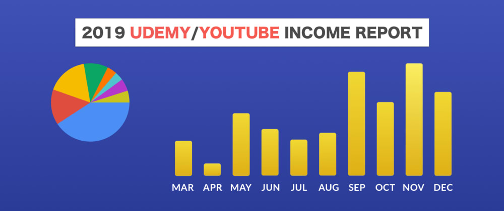 Cover image for 2019 in Retrospective: Udemy and YouTube Income Report
