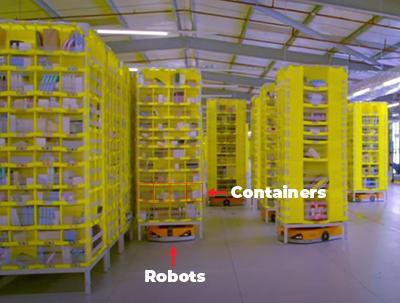 amazon container