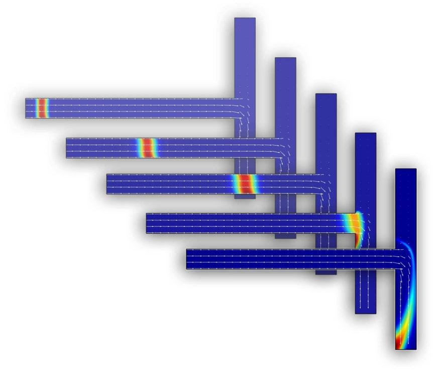 Multiphysics Simulation of Electro-Osmotic Microfluidic Flow