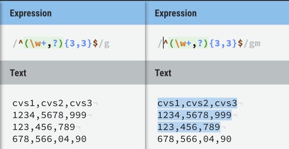 Ejemplo utilizando el modificador **m **(**Fig-30**)