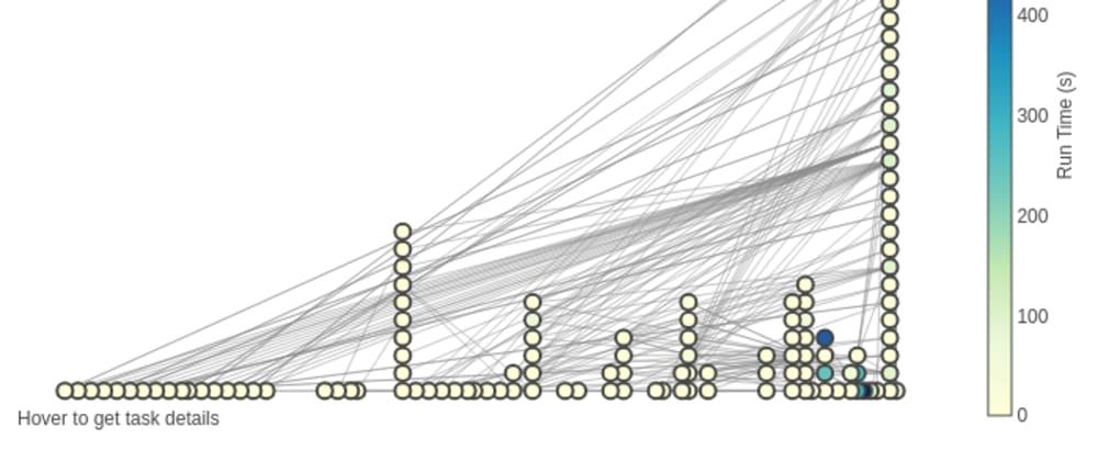 Cover image for Data Governance 101