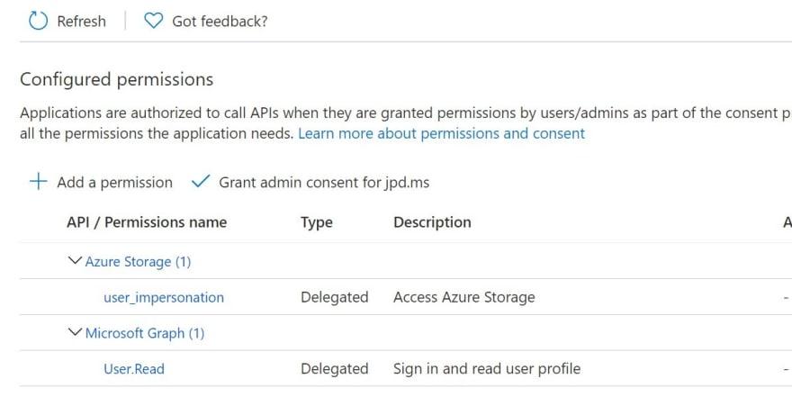 configured permissions