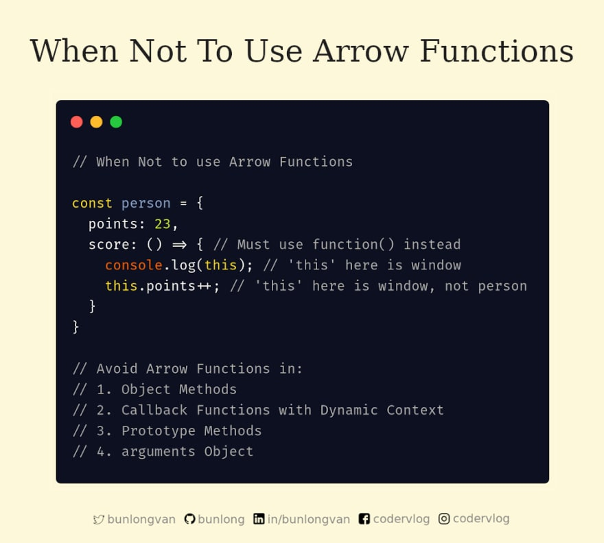 When Not to use Arrow Functions