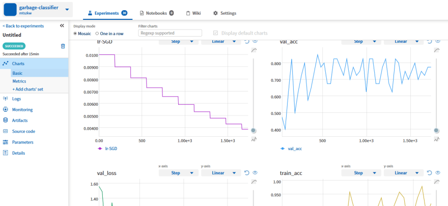Charts: visualization of metrics and any values e.g. learning rate