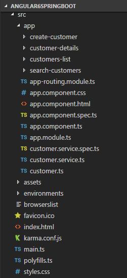 spring-boot-angular-6-spring-rest-api-data-postgresql-angular-client-structure