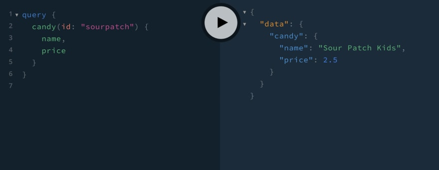 GraphQL query for candy