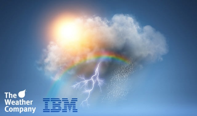 IBM Weather Company Data
