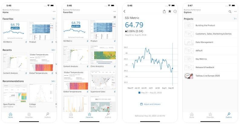 React Native apps: Tableau Mobile App app screenshots