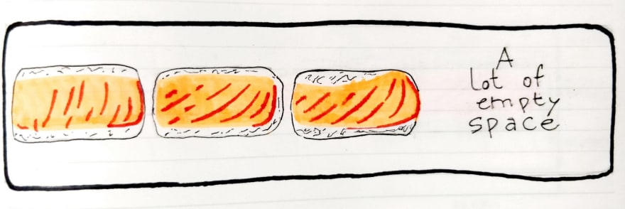 Unevenly spaced sushis