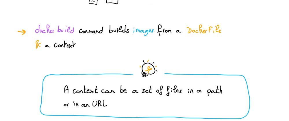 Cover image for Understanding Docker: part 28 – Build images