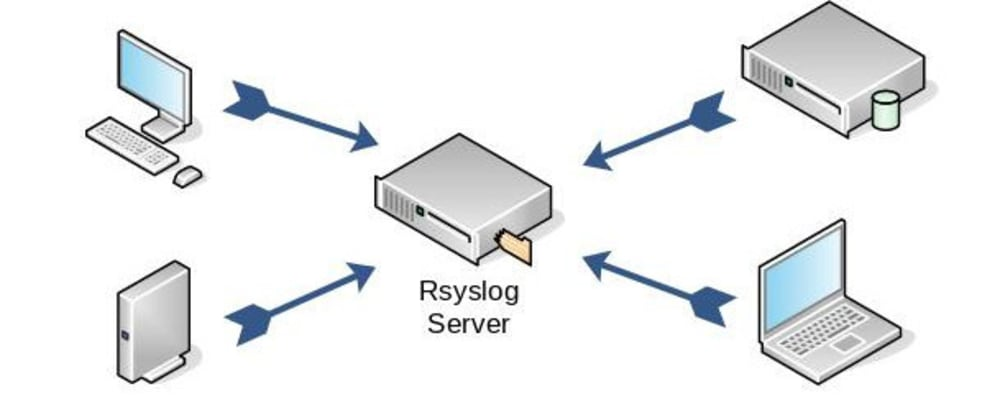 Cover image for How to Setup Logging Server with Rsyslog in Debian 10