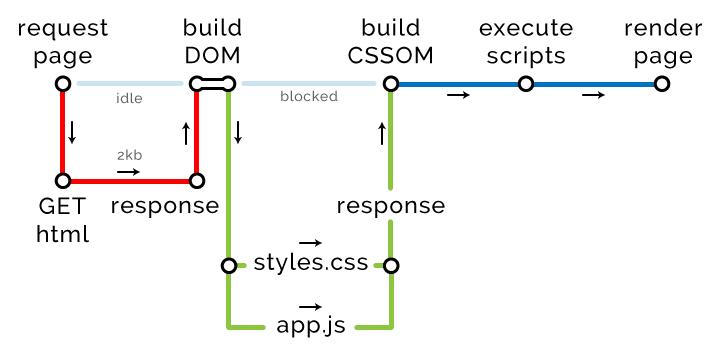 CRP diagram 3
