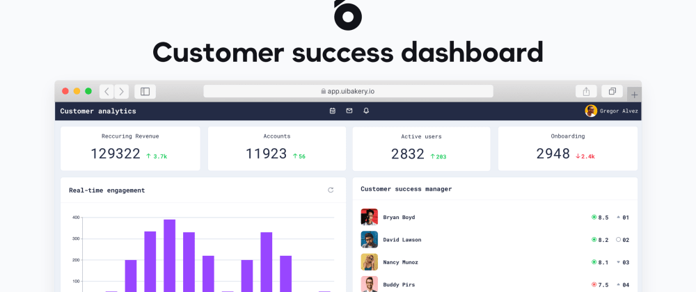 Cover image for  Get a customer success dashboard template. Neat & free 💯