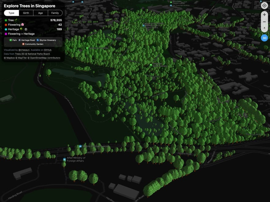 ExploreTrees.SG showing an overview of all 3D trees