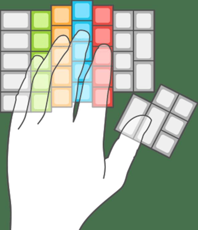 Illustration of an ortholinear key layout