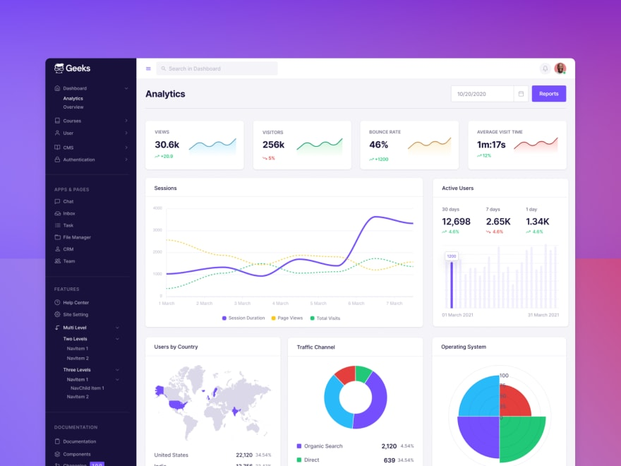 Bootstrap Admin Dashboard Template built with bootstrap framework