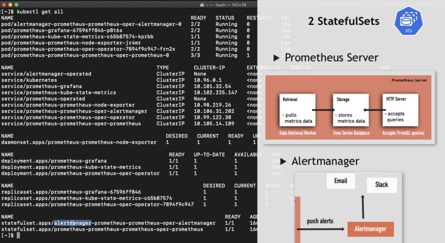 Prometheus components created