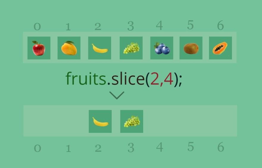 Tìm hiểu phương thức slice của mảng trong javascript