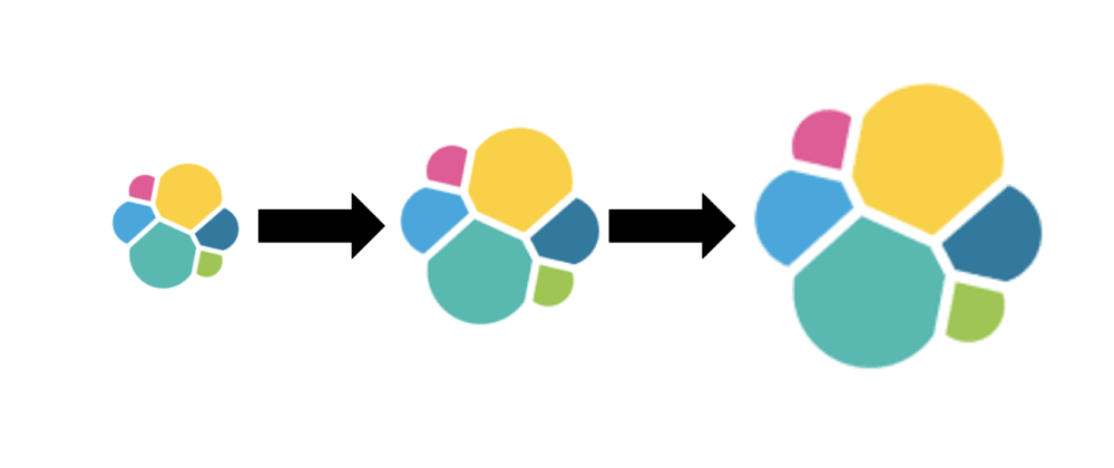 Cover image for Scaling Elasticsearch Part 1: How to Speed Up Indexing