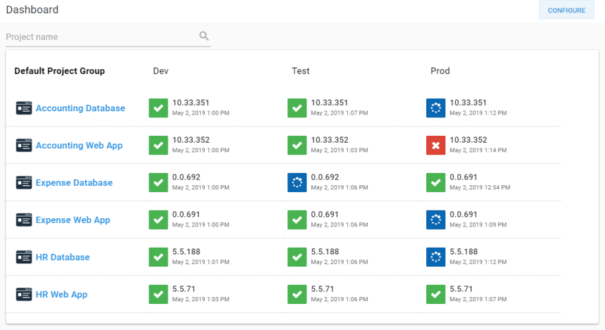 Projects on dashboard