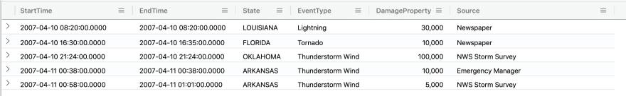 Azure Data Explorer table data (Image by author)
