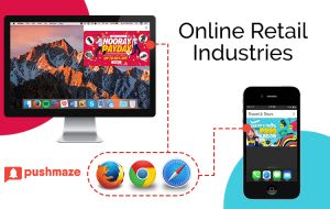 Push Notifications Usages in Online Retail Industry