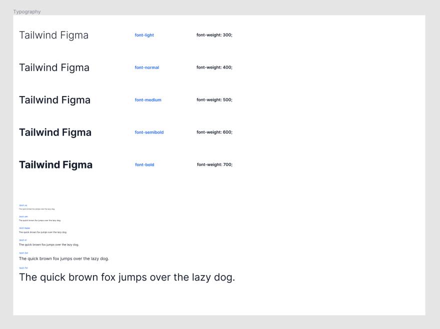 Tailwind Figma Typography