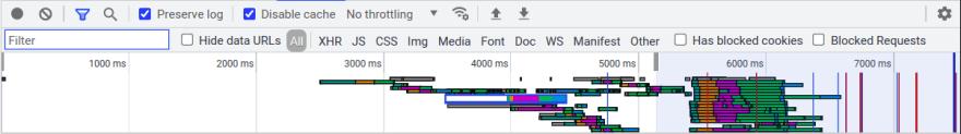 Imagem do network, mostra-se o script do GTM sendo carregado posteriormente ao carregamento inicial da página