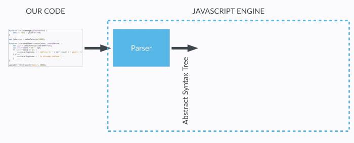 javascriptParser